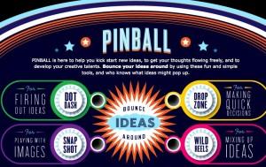 external image BBC-Scotland-Pinball-300x1891.jpg