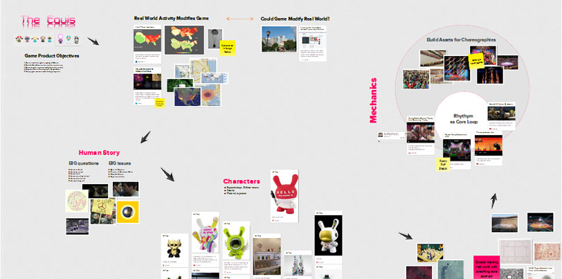 Google Docs for Visual People