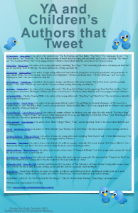 Twitter Poster for Your Classroom- iLearn Technology