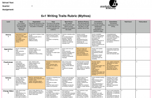 Anastasis self-grading Writing Rubric in Numbers