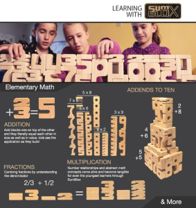 SumBlox- Explore number relationships through visual/kinesthetic play