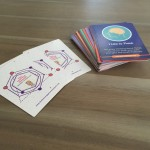 Learning Genome Card Set: Multiple Intelligence Strengths
