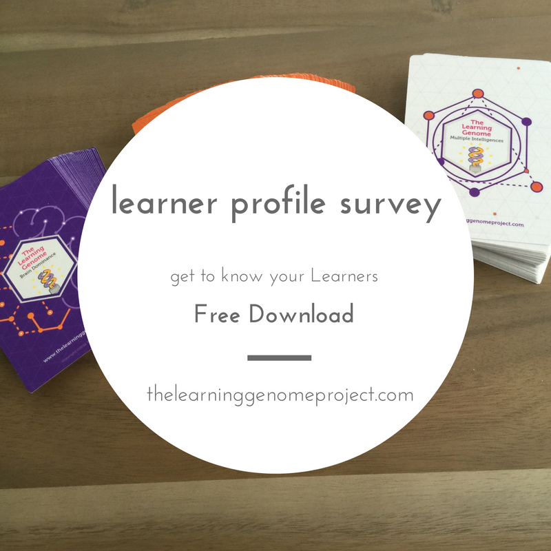 Learner Profile Survey Free Download