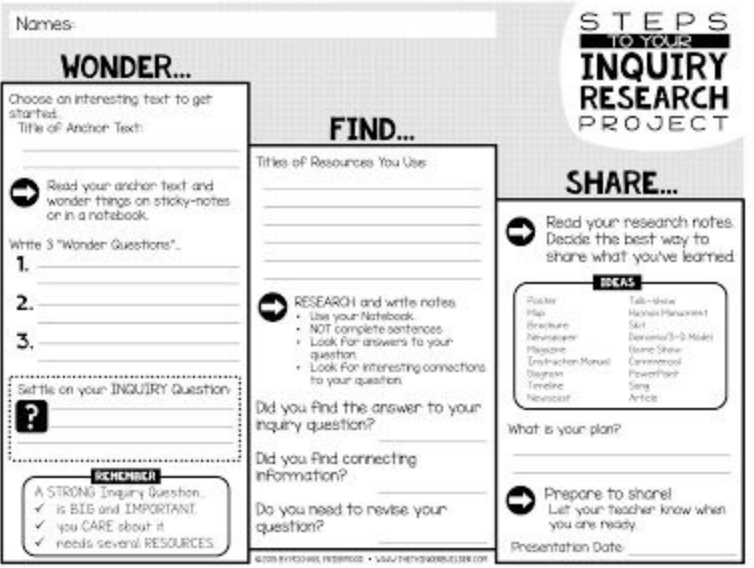 Inquiry Research Graphic Organizer from The Thinker Builder