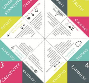 Visible Thinking Routines Cootie Catcher Tracy Ann Clark