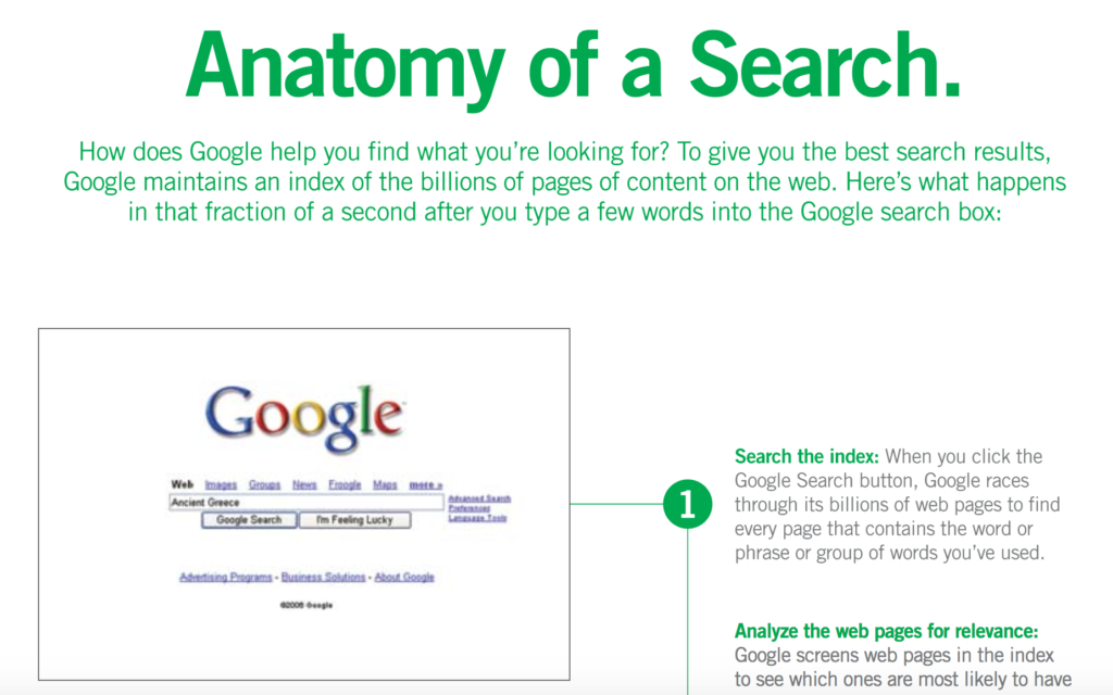 Anatomy of a Search- Free PDF Download
