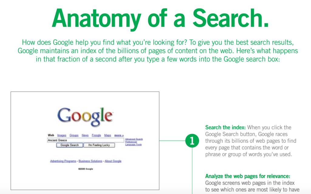 Anatomy of a Search- Free PDF Download